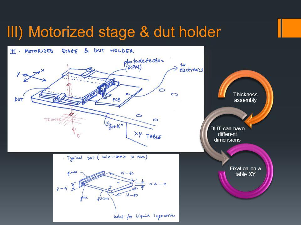 III) Motorized stage & dut holder