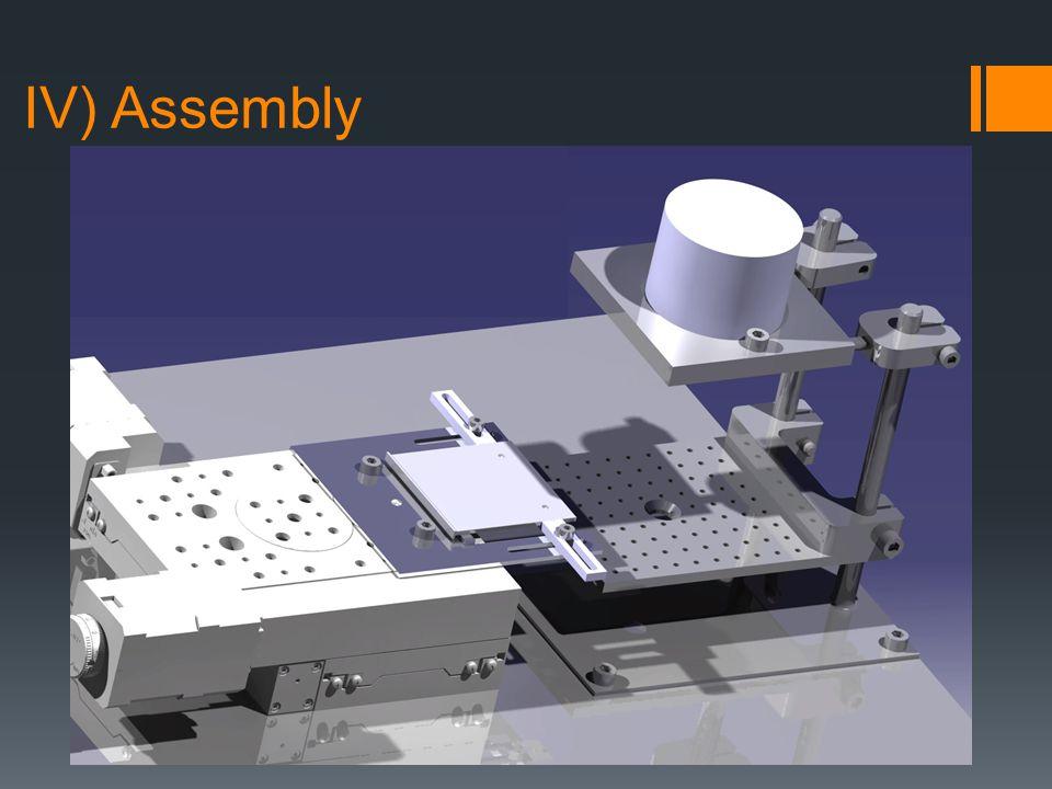 IV) Assembly