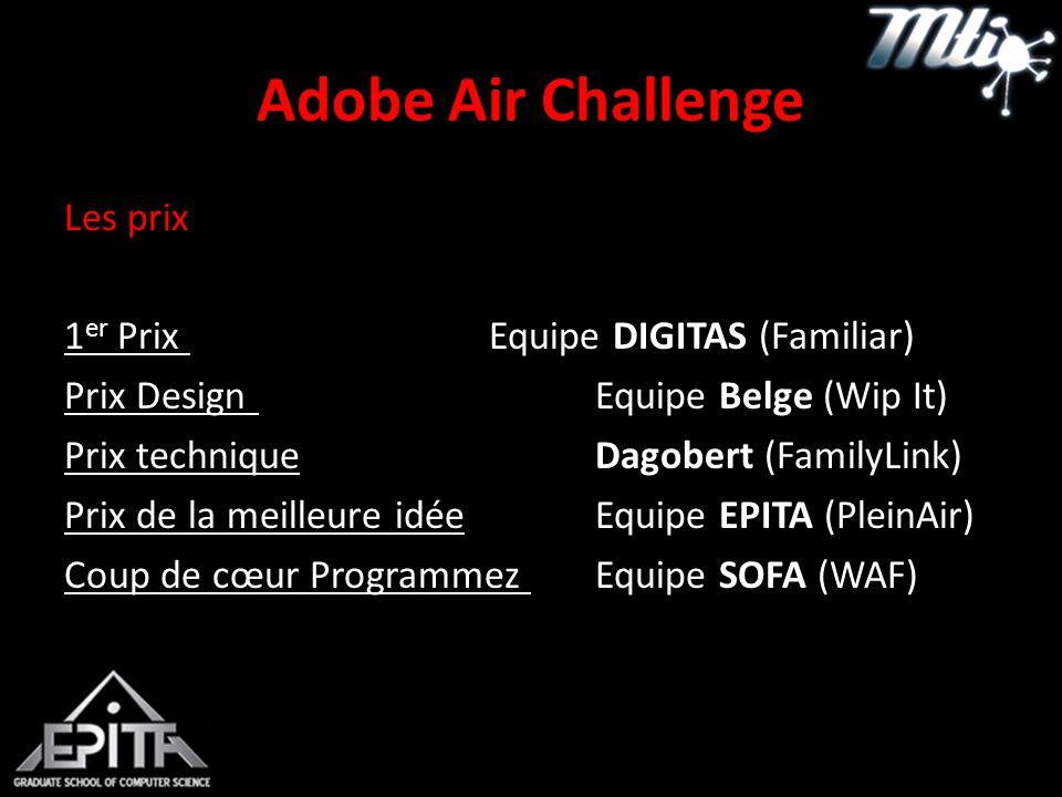 Adobe Air Challenge Les prix 1 er Prix Equipe DIGITAS (Familiar) Prix Design Equipe Belge (Wip It) Prix technique Dagobert (FamilyLink) Prix de la mei