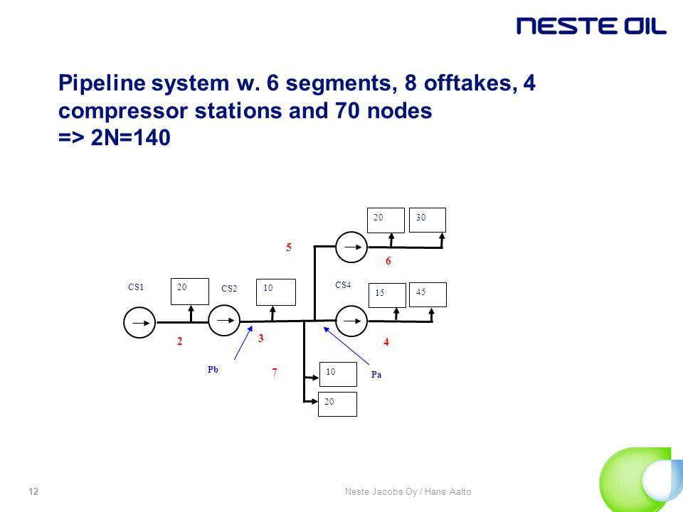 Neste Jacobs Oy / Hans Aalto12 Pipeline system w.