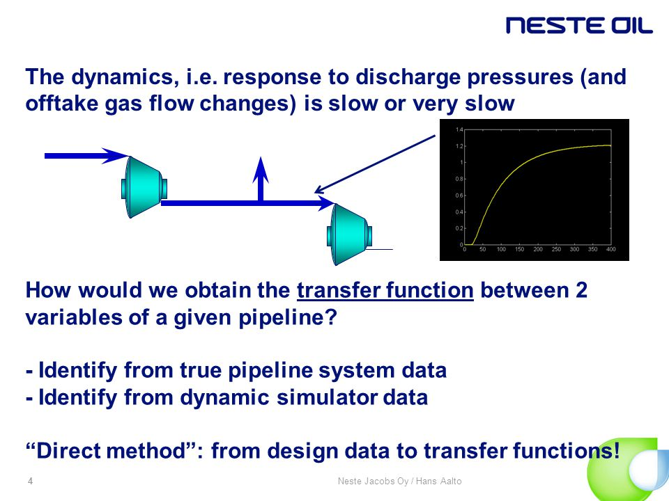Neste Jacobs Oy / Hans Aalto15 Further development - Non-isothermal pipeline - High gas speed - Vertical direction - Reduce nonlinear ODE model first, then linearize = Proper Orthogonal Decomposition LOPPU!