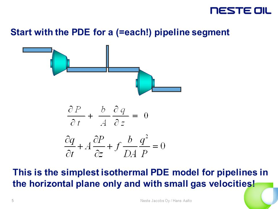 Neste Jacobs Oy / Hans Aalto5 Start with the PDE for a (=each!) pipeline segment This is the simplest isothermal PDE model for pipelines in the horizontal plane only and with small gas velocities!