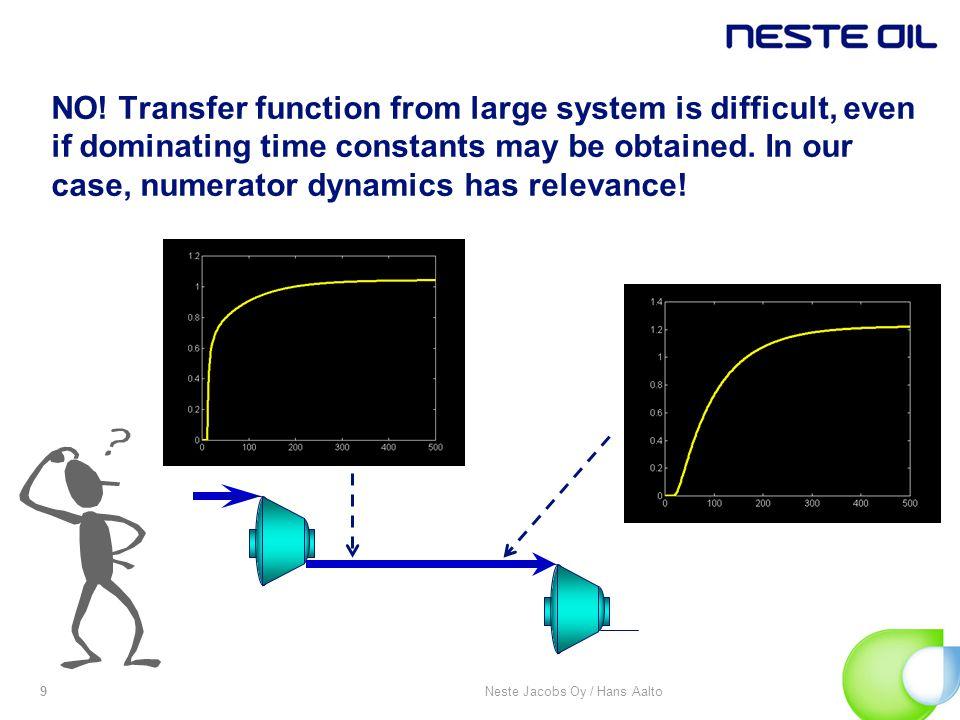 Neste Jacobs Oy / Hans Aalto10 => Use Linear Model Reduction techniques.