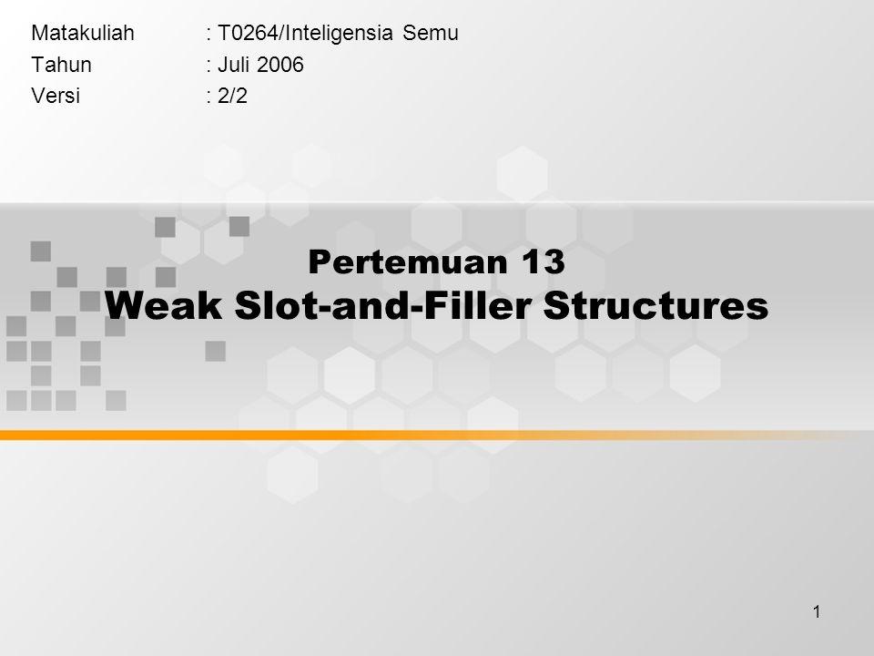 1 Pertemuan 13 Weak Slot-and-Filler Structures Matakuliah: T0264/Inteligensia Semu Tahun: Juli 2006 Versi: 2/2