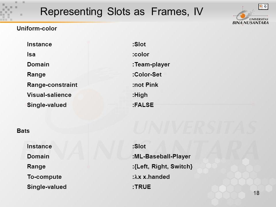 18 Representing Slots as Frames, IV Uniform-color Instance:Slot Isa:color Domain:Team-player Range:Color-Set Range-constraint:not Pink Visual-salience