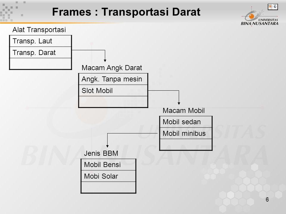 6 Frames : Transportasi Darat Macam Mobil Mobil sedan Mobil minibus Alat Transportasi Transp.