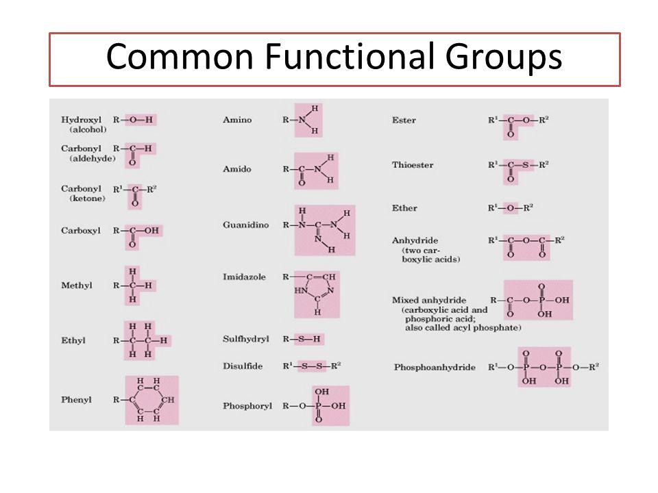 Common Bond Strengths Approx. Avg. Triple: 820 kJ/mole Double: 610 kJ/mole Single: 350 kJ/mole