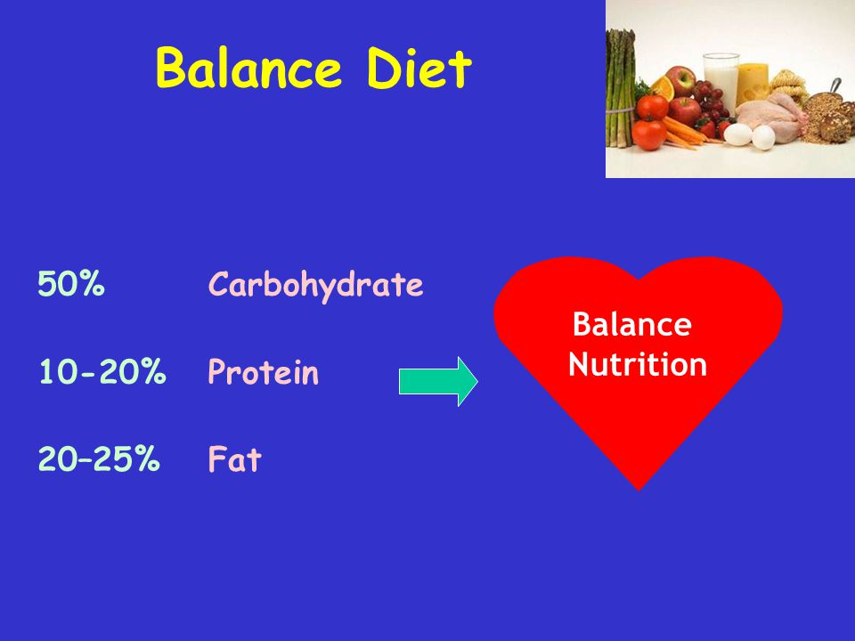 Balance Nutrition Balance Diet 50% Carbohydrate 10-20% Protein 20–25% Fat