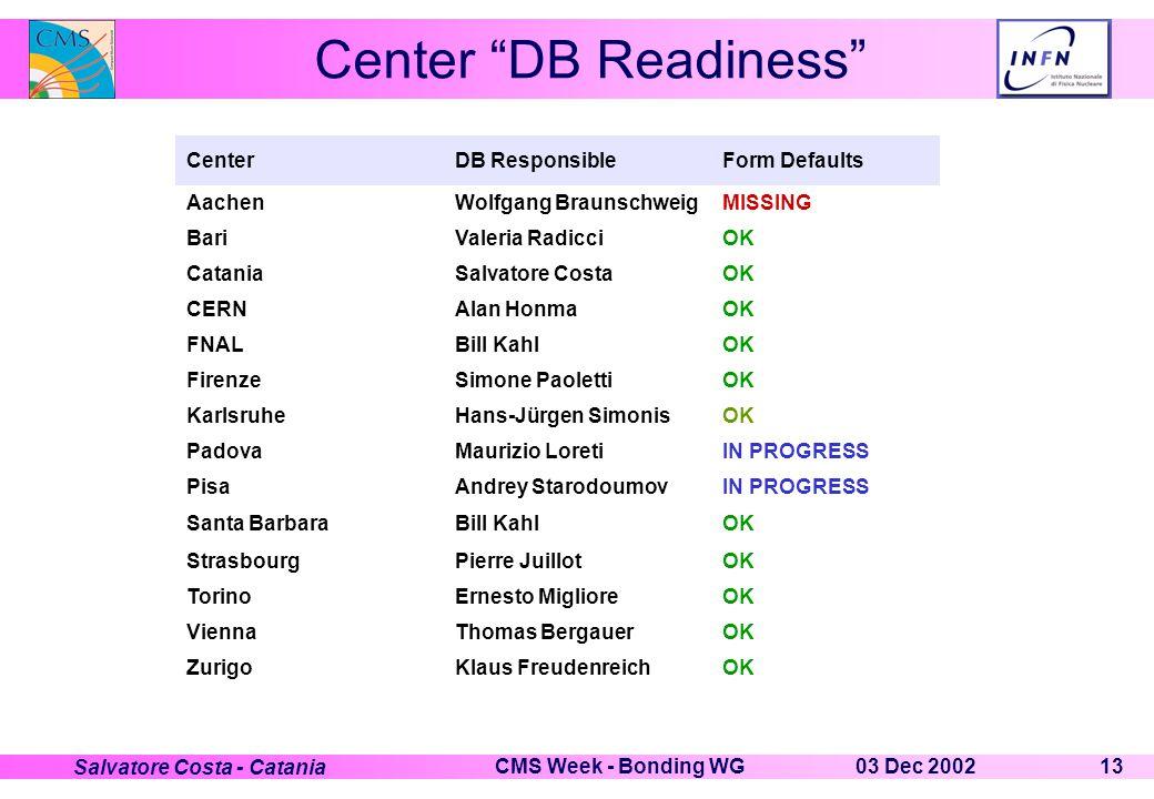 "03 Dec 2002CMS Week - Bonding WG13 Salvatore Costa - Catania Center ""DB Readiness"" CenterDB ResponsibleForm Defaults AachenWolfgang BraunschweigMISSIN"