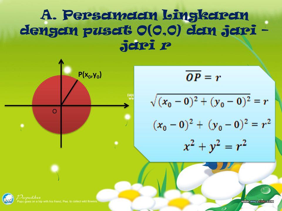 1. Persamaan Lingkaran Definisi Lingkaran ialah tempat kedudukan titik – titik (himpunan titik) yang jaraknya terhadap satu titik tertentu adalah sama
