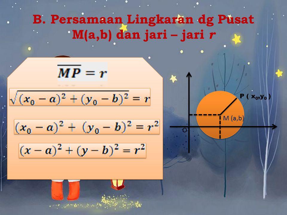 B. Persamaan Lingkaran dg Pusat M(a,b) dan jari – jari r P ( x 0,y 0 ) M (a,b) O