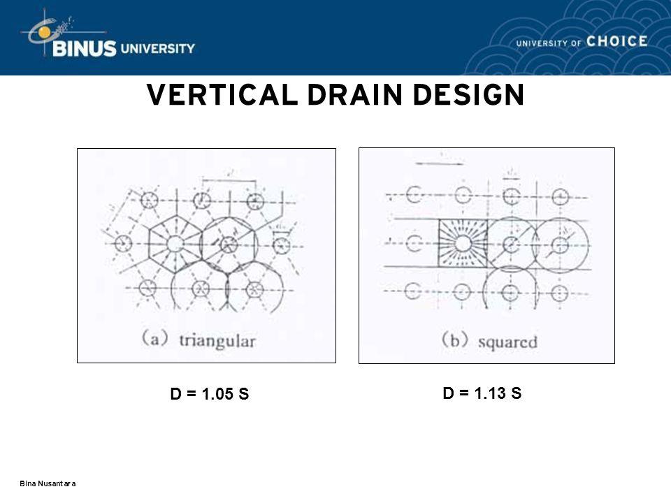 Bina Nusantara VERTICAL DRAIN DESIGN D = 1.05 S D = 1.13 S