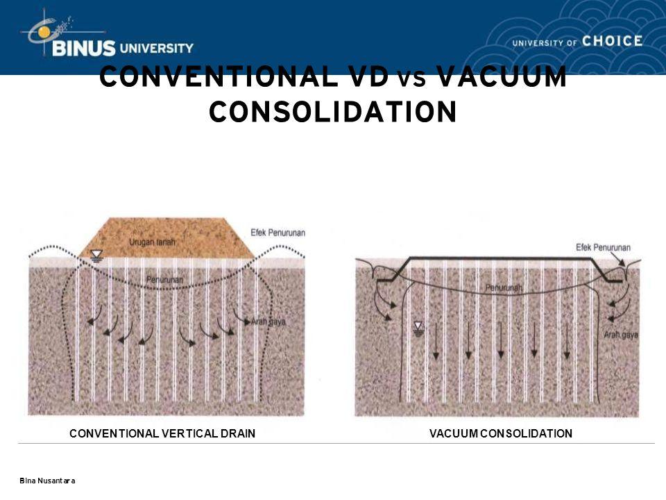Bina Nusantara CONVENTIONAL VD VS VACUUM CONSOLIDATION CONVENTIONAL VERTICAL DRAINVACUUM CONSOLIDATION