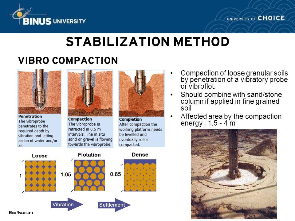Bina Nusantara STABILIZATION METHOD VIBRO COMPACTION Compaction of loose granular soils by penetration of a vibratory probe or vibroflot.