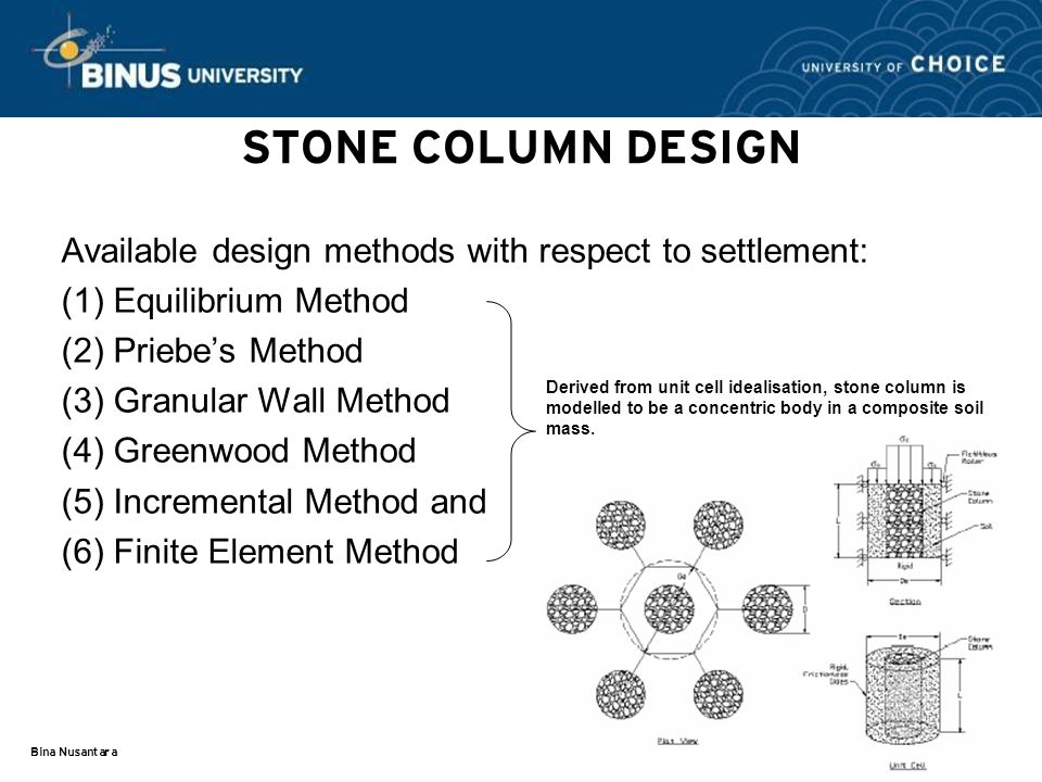 Bina Nusantara STONE COLUMN DESIGN Available design methods with respect to settlement: (1) Equilibrium Method (2) Priebe's Method (3) Granular Wall Method (4) Greenwood Method (5) Incremental Method and (6) Finite Element Method Derived from unit cell idealisation, stone column is modelled to be a concentric body in a composite soil mass.