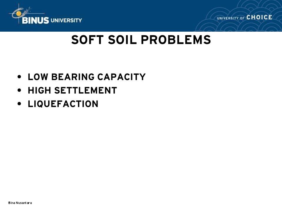 Bina Nusantara SOFT SOIL PROBLEMS LOW BEARING CAPACITY HIGH SETTLEMENT LIQUEFACTION