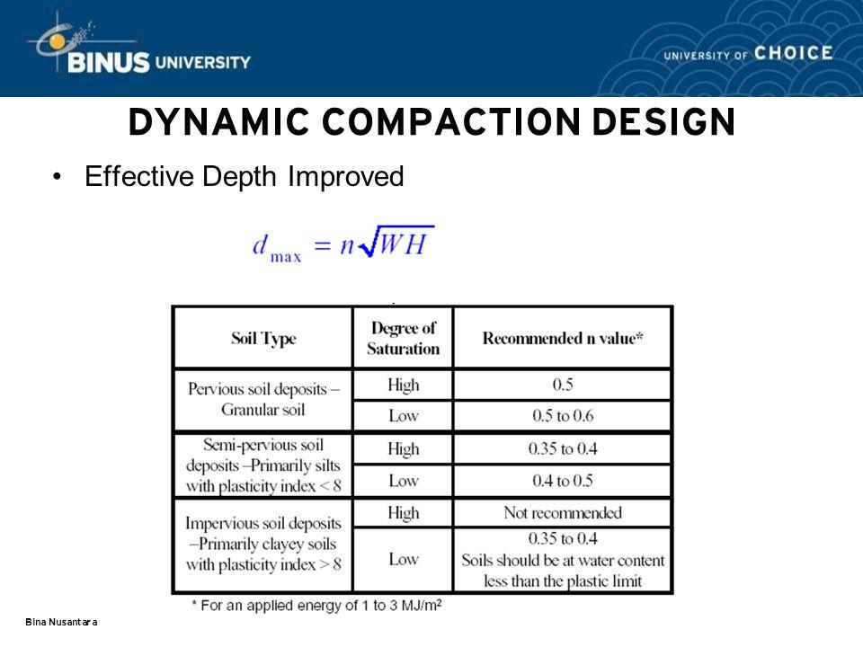 Bina Nusantara DYNAMIC COMPACTION DESIGN Effective Depth Improved