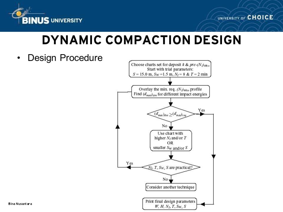 Bina Nusantara DYNAMIC COMPACTION DESIGN Design Procedure