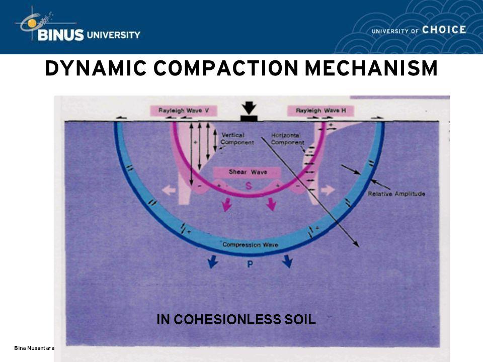 Bina Nusantara DYNAMIC COMPACTION MECHANISM IN COHESIONLESS SOIL