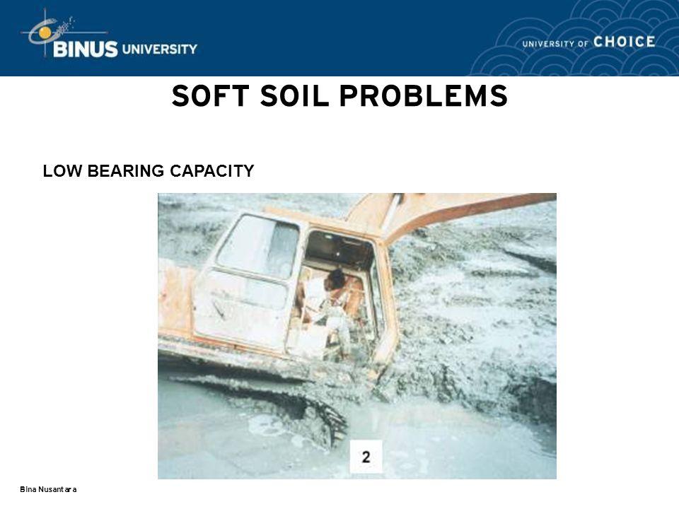 Bina Nusantara SOFT SOIL PROBLEMS LOW BEARING CAPACITY