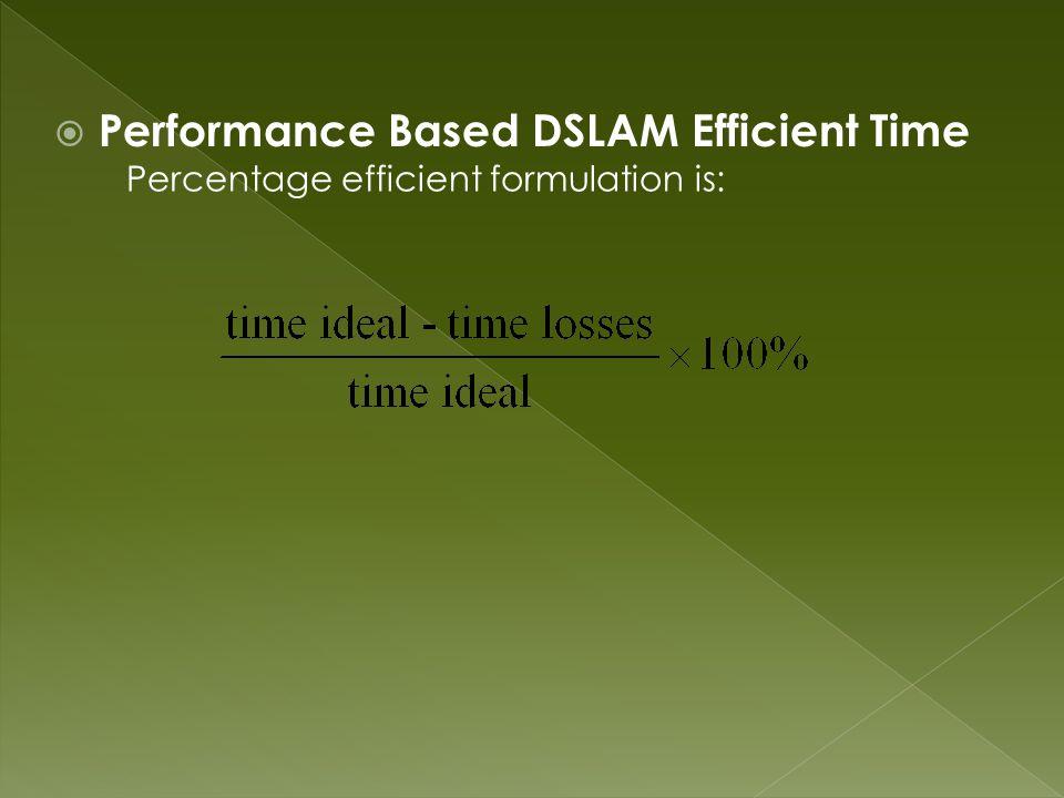  Performance Based DSLAM Efficient Time Percentage efficient formulation is: