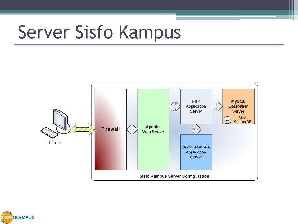 Server Sisfo Kampus