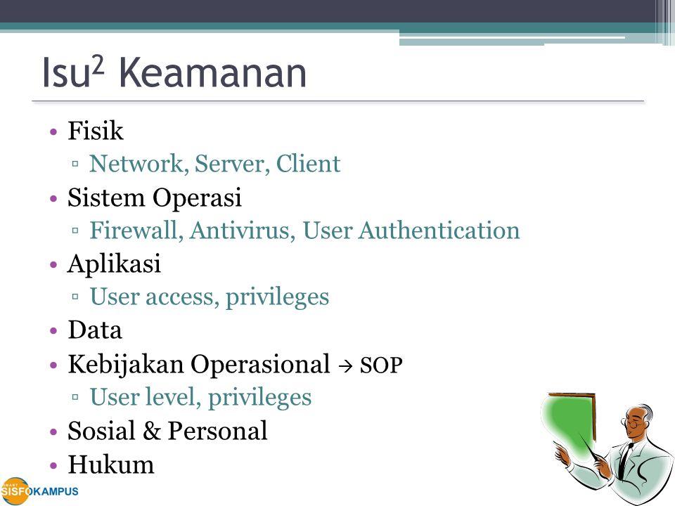 Isu 2 Keamanan Fisik ▫Network, Server, Client Sistem Operasi ▫Firewall, Antivirus, User Authentication Aplikasi ▫User access, privileges Data Kebijakan Operasional  SOP ▫User level, privileges Sosial & Personal Hukum