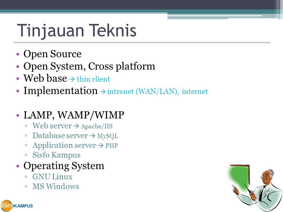 Tinjauan Teknis Open Source Open System, Cross platform Web base  thin client Implementation  intranet (WAN/LAN), internet LAMP, WAMP/WIMP ▫Web server  Apache/IIS ▫Database server  MySQL ▫Application server  PHP ▫Sisfo Kampus Operating System ▫GNU Linux ▫MS Windows