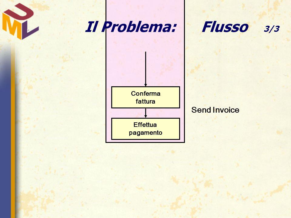 Il Problema:Flusso 3/3 Send Invoice Conferma fattura Effettua pagamento