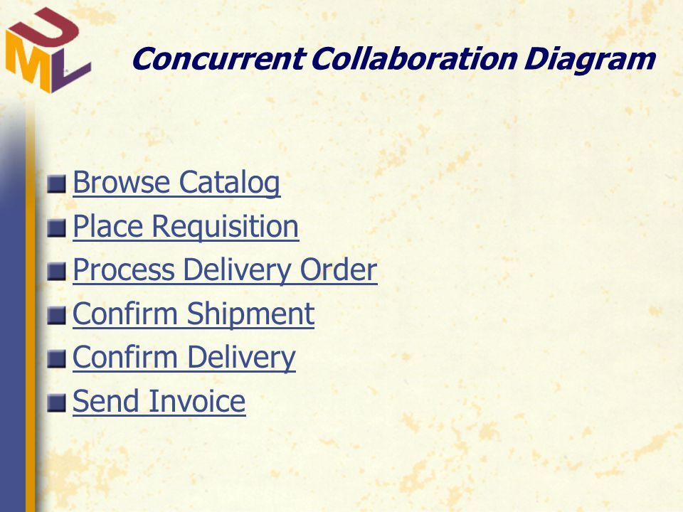Concurrent Collaboration Diagram Browse Catalog Place Requisition Process Delivery Order Confirm Shipment Confirm Delivery Send Invoice