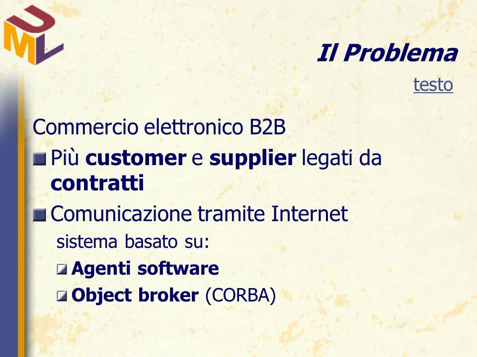 Il Problema Commercio elettronico B2B Più customer e supplier legati da contratti Comunicazione tramite Internet sistema basato su: Agenti software Object broker (CORBA) testo