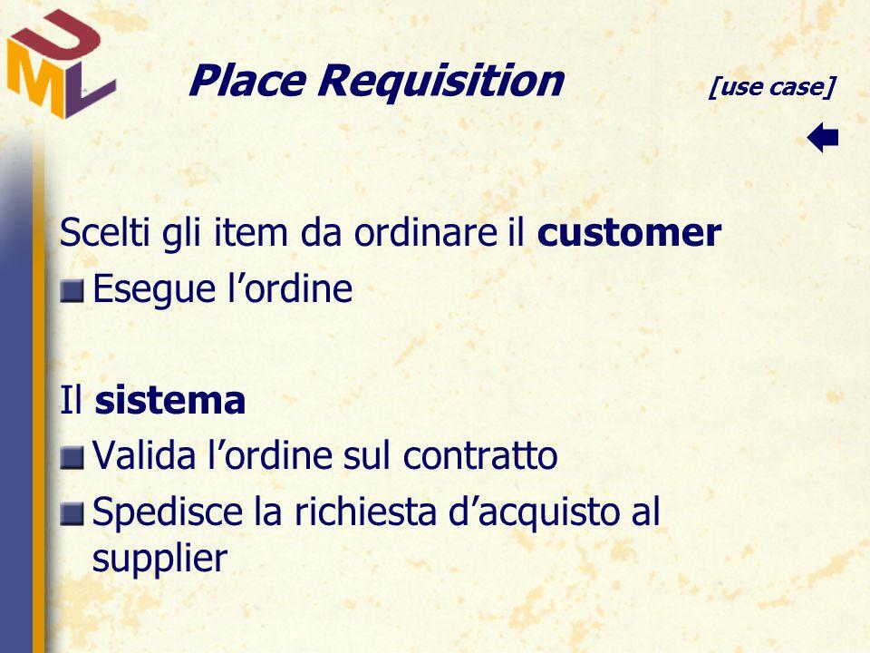 Place Requisition [use case] Scelti gli item da ordinare il customer Esegue l'ordine Il sistema Valida l'ordine sul contratto Spedisce la richiesta d'acquisto al supplier 
