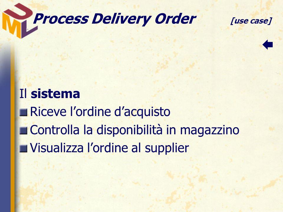 Process Delivery Order [use case] Il sistema Riceve l'ordine d'acquisto Controlla la disponibilità in magazzino Visualizza l'ordine al supplier 