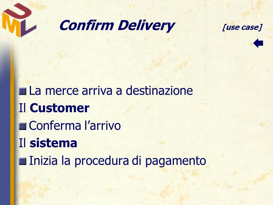 Confirm Delivery [use case] La merce arriva a destinazione Il Customer Conferma l'arrivo Il sistema Inizia la procedura di pagamento 