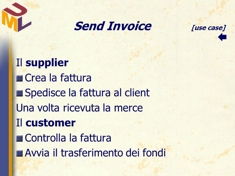 Send Invoice [use case] Il supplier Crea la fattura Spedisce la fattura al client Una volta ricevuta la merce Il customer Controlla la fattura Avvia il trasferimento dei fondi 