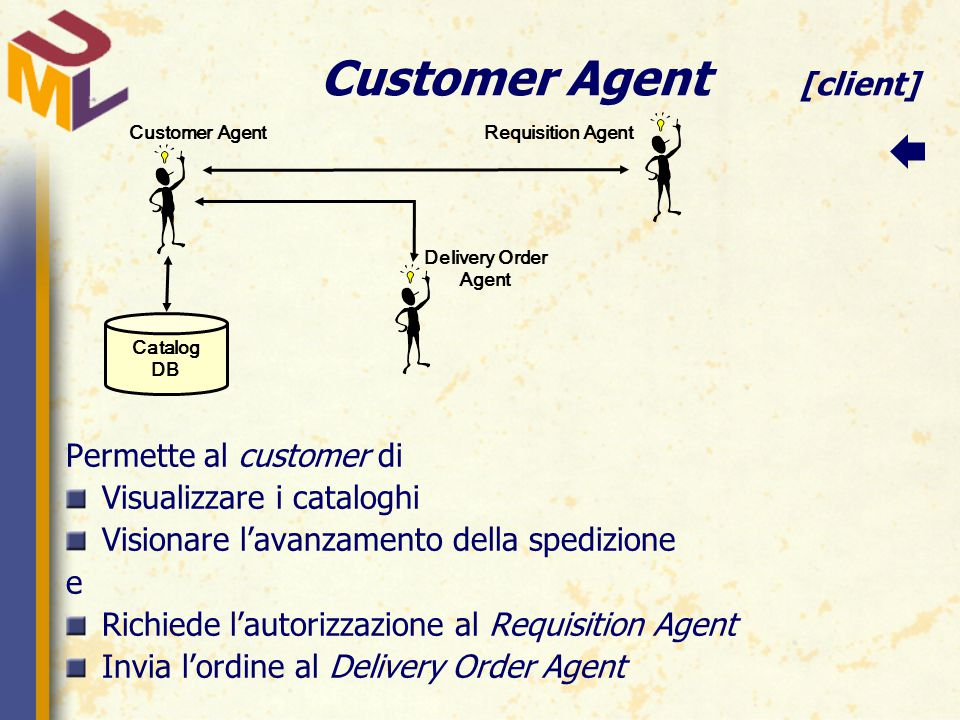 Customer Agent [client] Permette al customer di Visualizzare i cataloghi Visionare l'avanzamento della spedizione e Richiede l'autorizzazione al Requisition Agent Invia l'ordine al Delivery Order Agent Customer Agent Requisition Agent Delivery Order Agent Catalog DB 