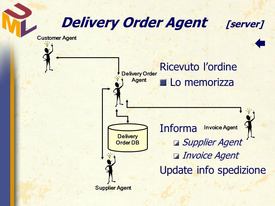 Delivery Order Agent [server] Ricevuto l'ordine Lo memorizza Informa Supplier Agent Invoice Agent Update info spedizione Customer Agent Delivery Order Agent Supplier Agent Invoice Agent Delivery Order DB 