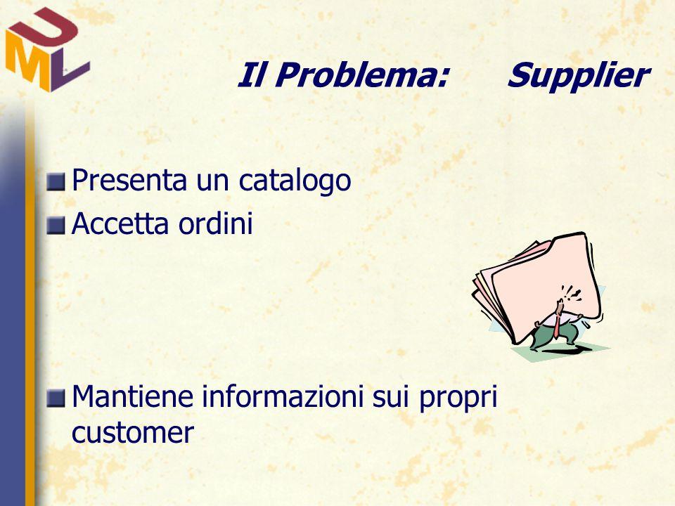 Il Problema:Supplier Presenta un catalogo Accetta ordini Mantiene informazioni sui propri customer