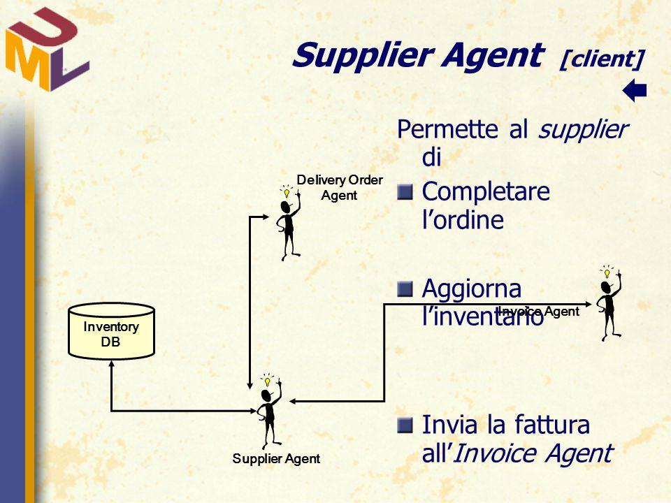 Supplier Agent [client] Permette al supplier di Completare l'ordine Aggiorna l'inventario Invia la fattura all'Invoice Agent Delivery Order Agent Supplier Agent Invoice Agent Inventory DB 