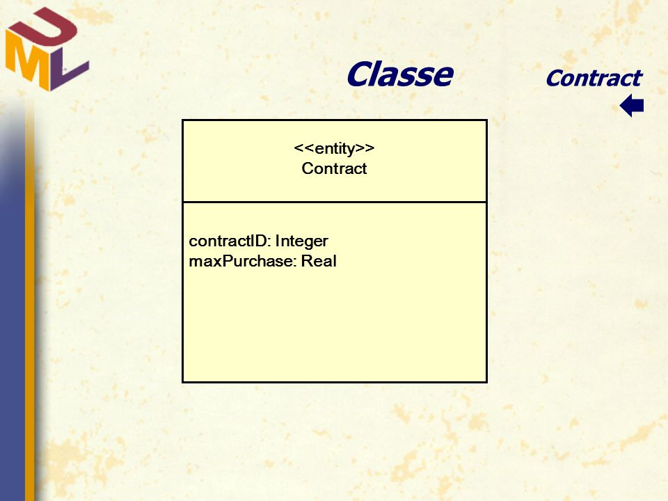 Classe Contract contractID: Integer maxPurchase: Real > Contract 