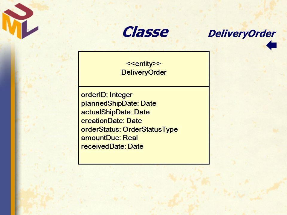 Classe DeliveryOrder orderID: Integer plannedShipDate: Date actualShipDate: Date creationDate: Date orderStatus: OrderStatusType amountDue: Real receivedDate: Date > DeliveryOrder 