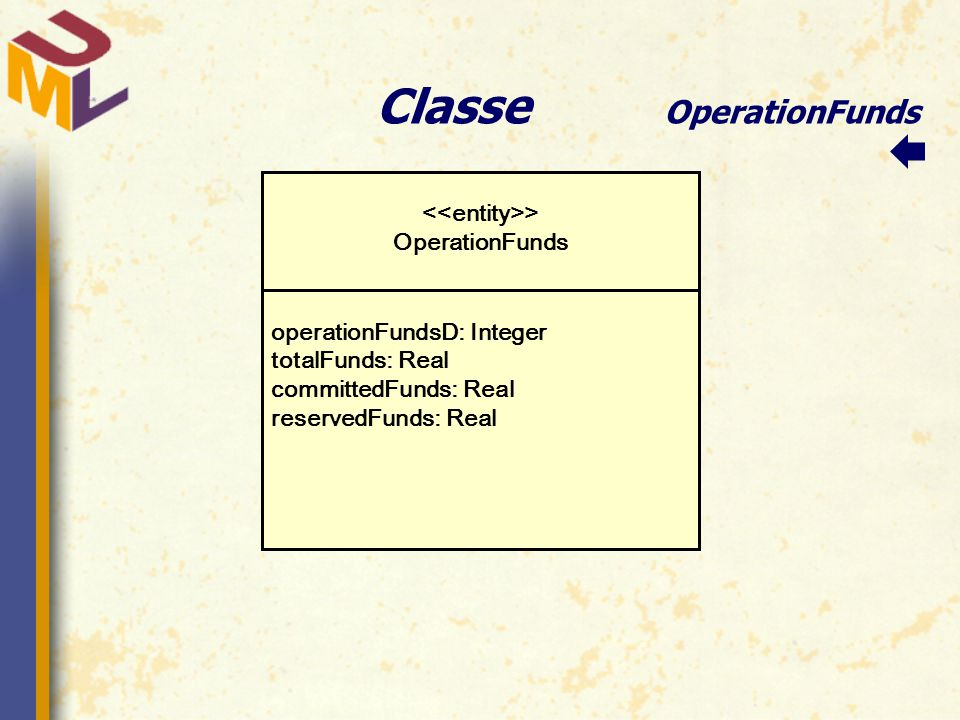 Classe OperationFunds operationFundsD: Integer totalFunds: Real committedFunds: Real reservedFunds: Real > OperationFunds 