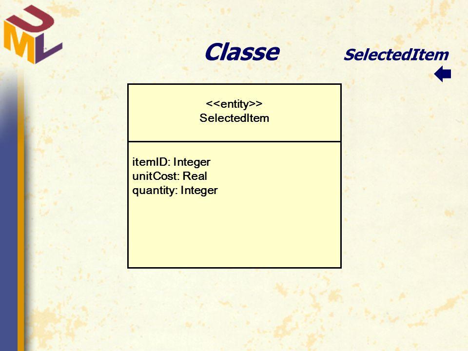 Classe SelectedItem itemID: Integer unitCost: Real quantity: Integer > SelectedItem 