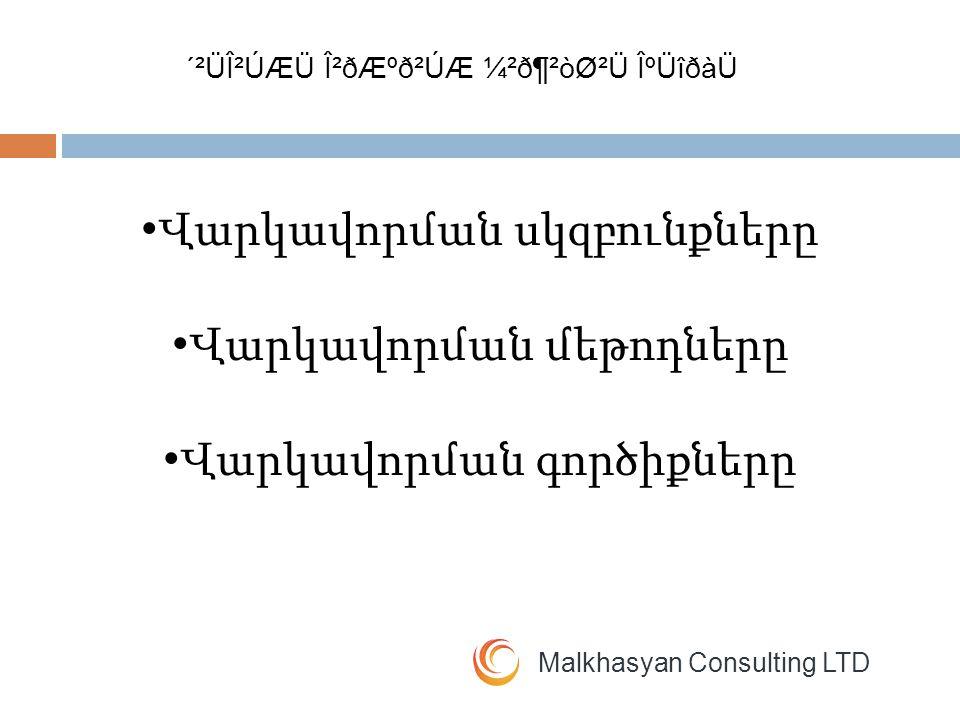 Malkhasyan Consulting LTD Վարկերի տեսակները Ըստ վարկառուների խմբերի Ըստ ռեզիդենտության Ըստ նպատակայնության Ըստ ապահովվածության Ըստ արժույթի Ըստ մարման կարգի ´²ÜβÚÆÜ Î²ðƺð²ÚÆ ¼²ð¶²òØ²Ü ÎºÜîðàÜ