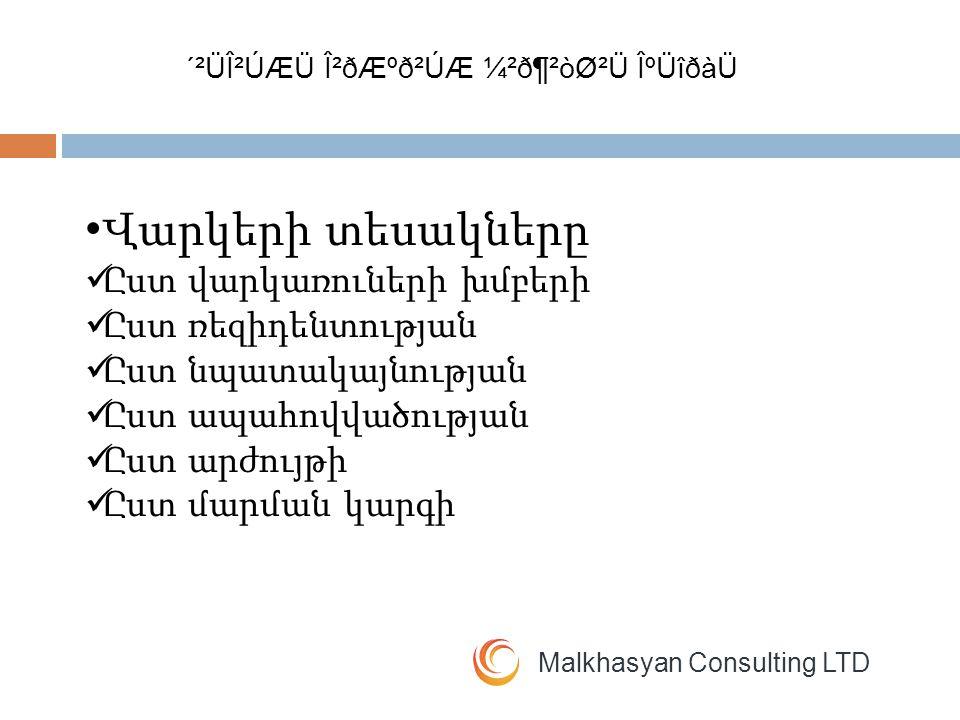 Malkhasyan Consulting LTD Վարկերի տեսակները Ըստ վարկառուների խմբերի Ըստ ռեզիդենտության Ըստ նպատակայնության Ըստ ապահովվածության Ըստ արժույթի Ըստ մարման