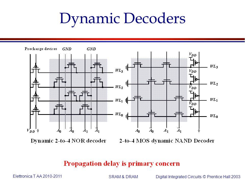 Elettronica T AA 2010-2011 Digital Integrated Circuits © Prentice Hall 2003 SRAM & DRAM Dynamic Decoders