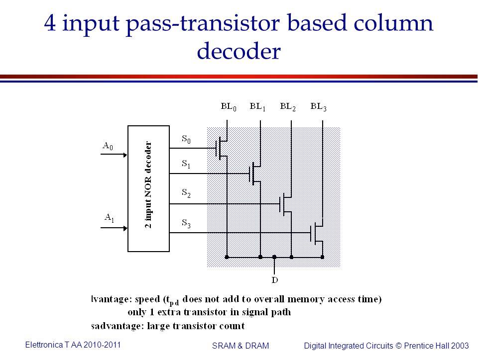 Elettronica T AA 2010-2011 Digital Integrated Circuits © Prentice Hall 2003 SRAM & DRAM 4 input pass-transistor based column decoder