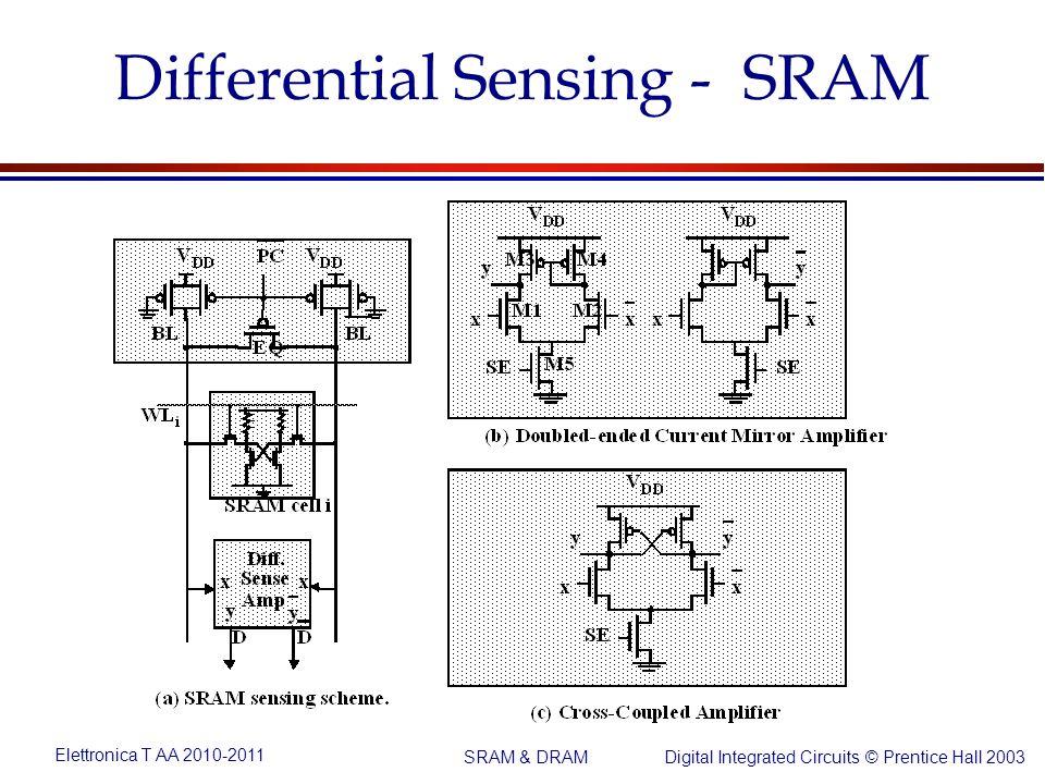 Elettronica T AA 2010-2011 Digital Integrated Circuits © Prentice Hall 2003 SRAM & DRAM Differential Sensing - SRAM
