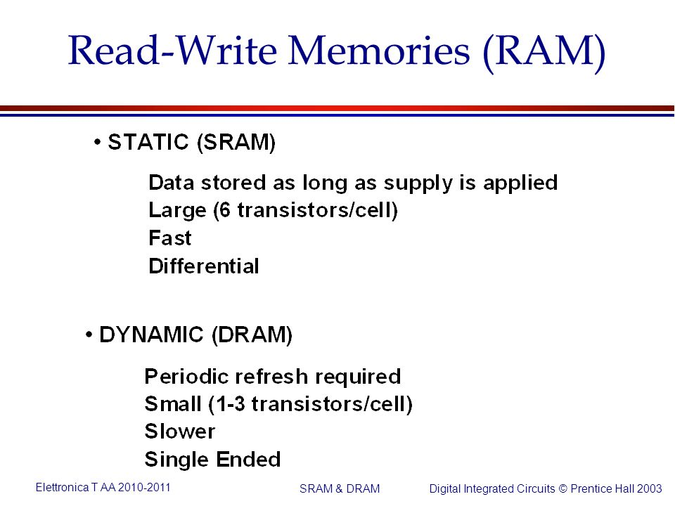 Elettronica T AA 2010-2011 Digital Integrated Circuits © Prentice Hall 2003 SRAM & DRAM Read-Write Memories (RAM)