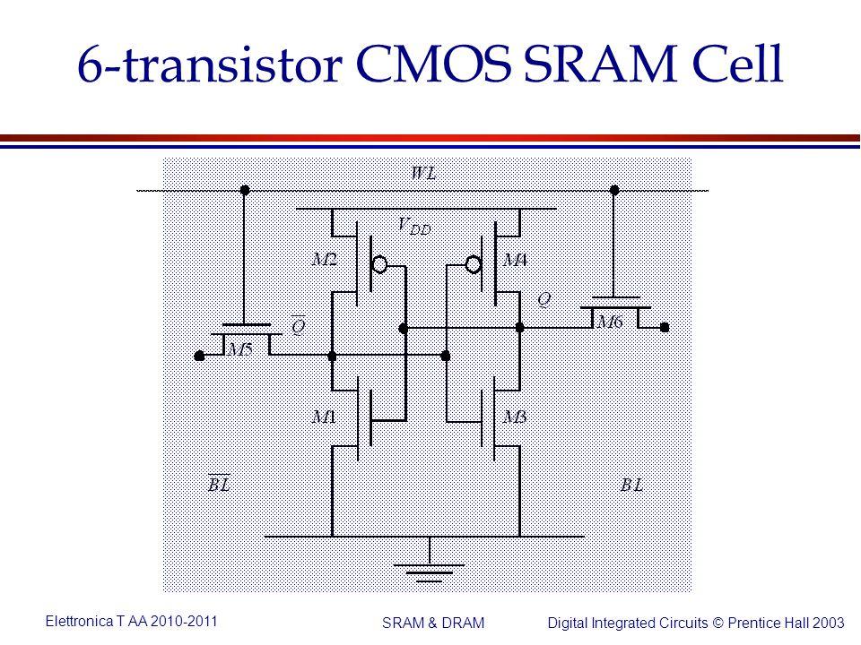 Elettronica T AA 2010-2011 Digital Integrated Circuits © Prentice Hall 2003 SRAM & DRAM 6-transistor CMOS SRAM Cell